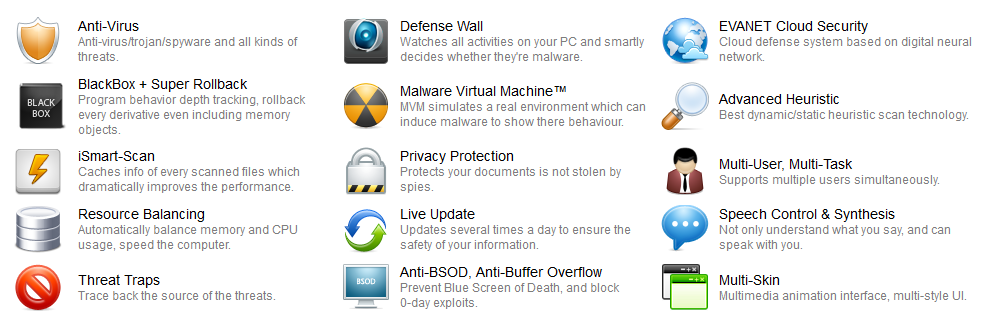 Twister Antivirus Features