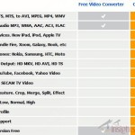 uRex Video Converter Platinum Free Build: Halloween Offer